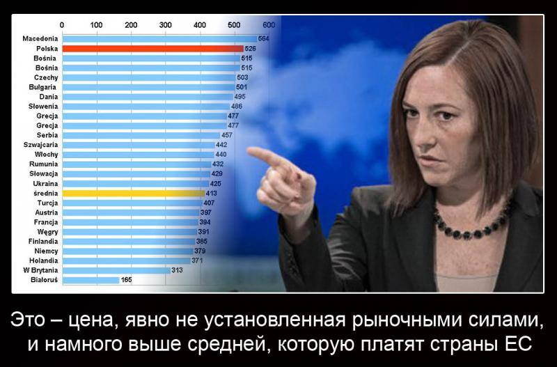 "Руслан Карманов: ""Про цены на газ"""
