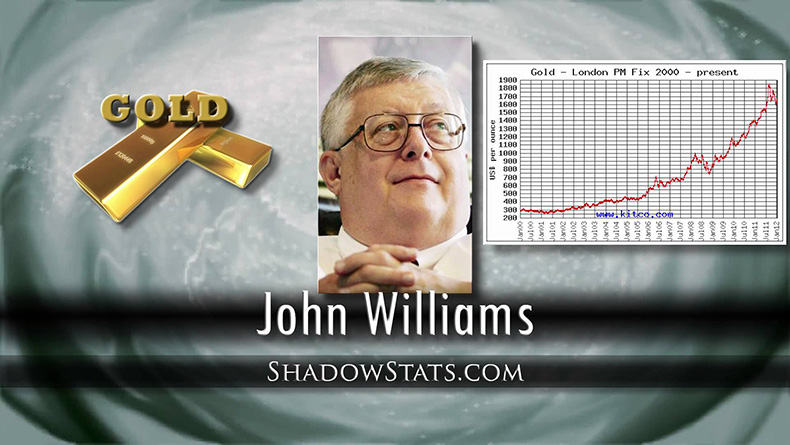 Джон Уильямс: для доллара дела никогда не обстояли ужаснее, чем сейчас